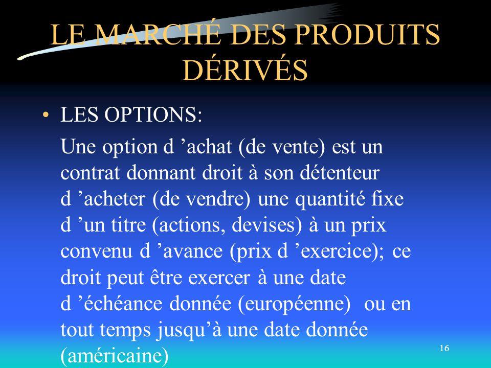 LE MARCHÉ DES PRODUITS DÉRIVÉS