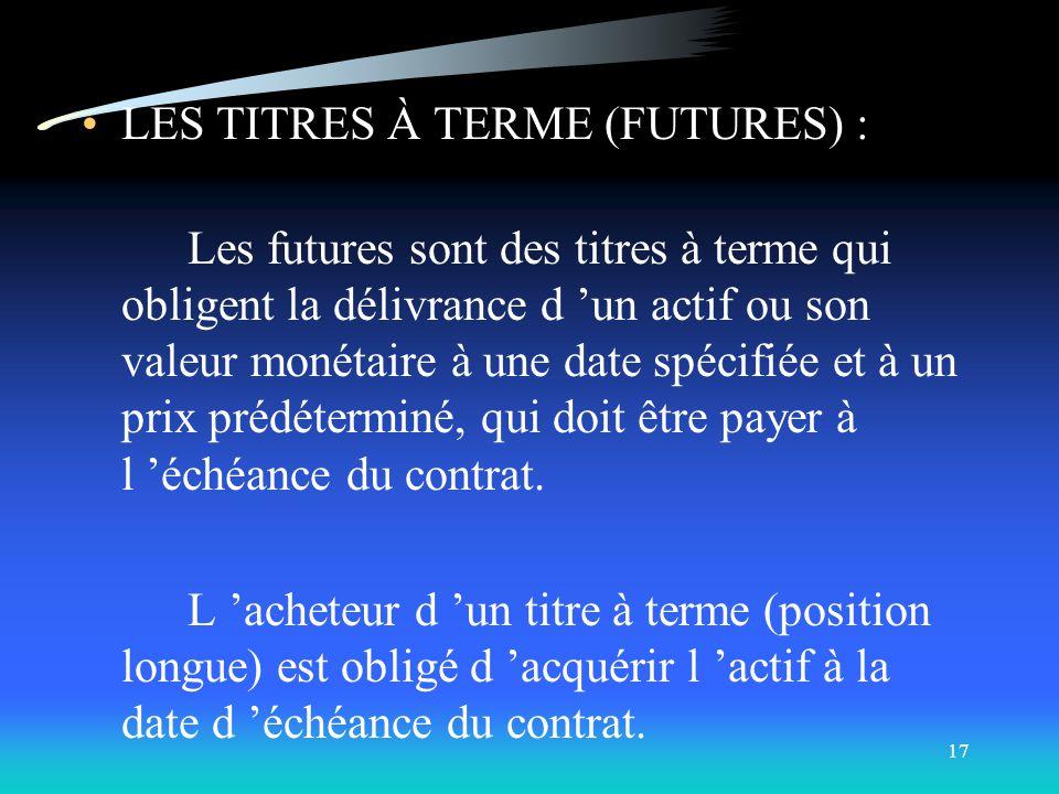 LES TITRES À TERME (FUTURES) :