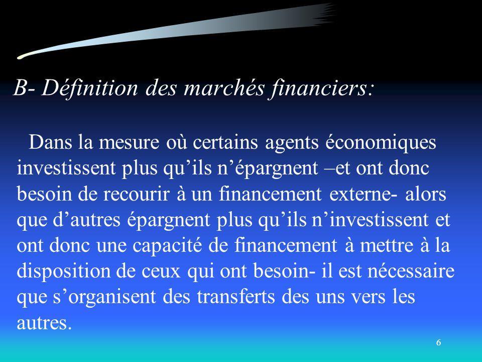 B- Définition des marchés financiers: