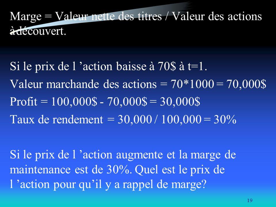 Marge = Valeur nette des titres / Valeur des actions à découvert.