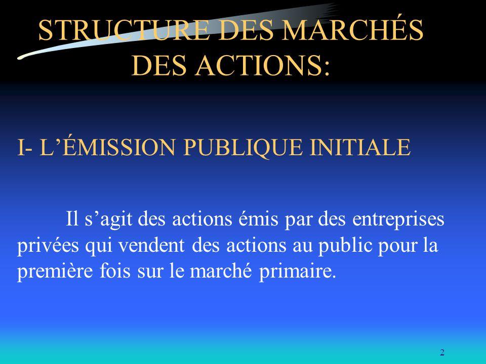 STRUCTURE DES MARCHÉS DES ACTIONS:
