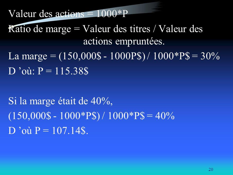 Valeur des actions = 1000*P Ratio de marge = Valeur des titres / Valeur des actions empruntées.