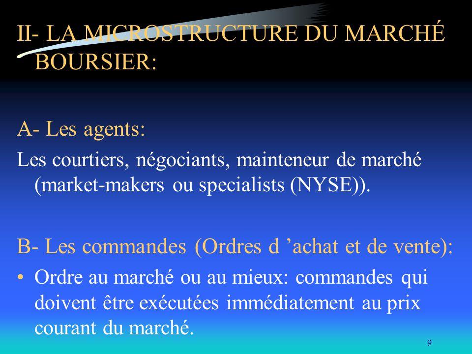 II- LA MICROSTRUCTURE DU MARCHÉ BOURSIER: