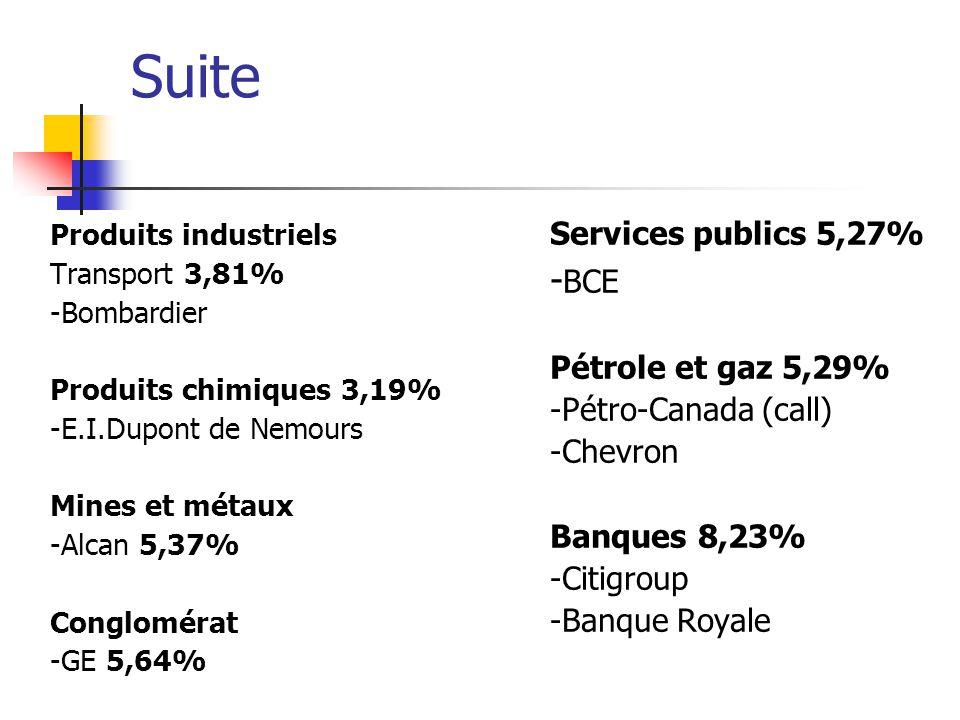 Suite -BCE Services publics 5,27% Pétrole et gaz 5,29%