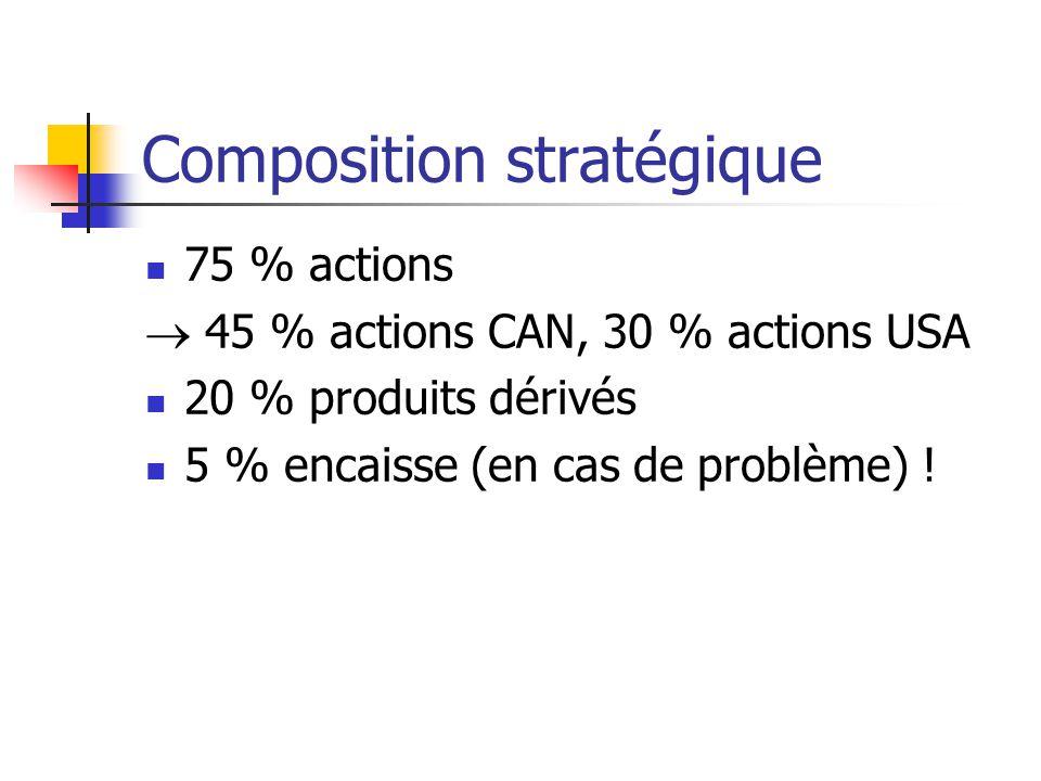 Composition stratégique
