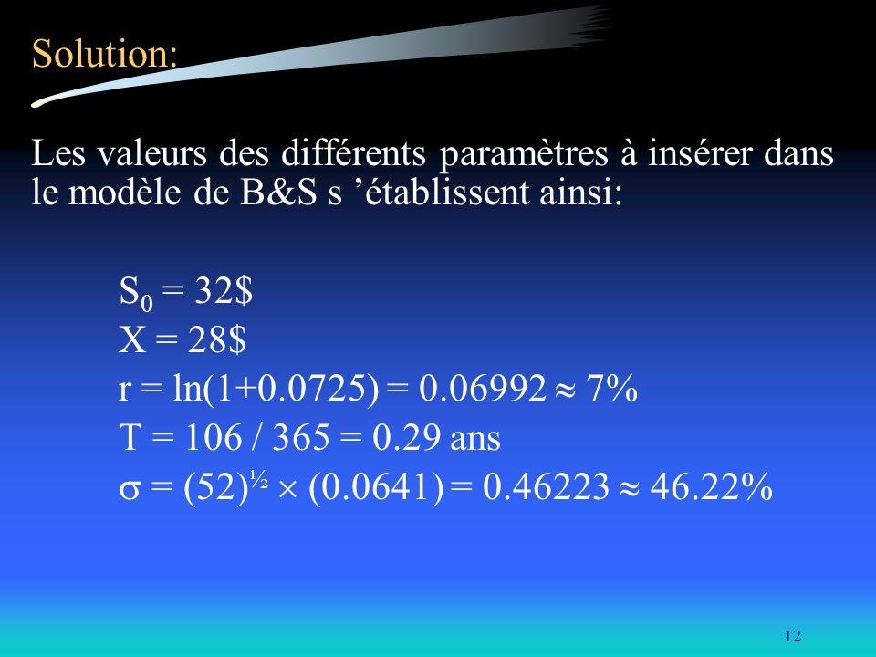 Solution: Les valeurs des différents paramètres à insérer dans le modèle de B&S s 'établissent ainsi: