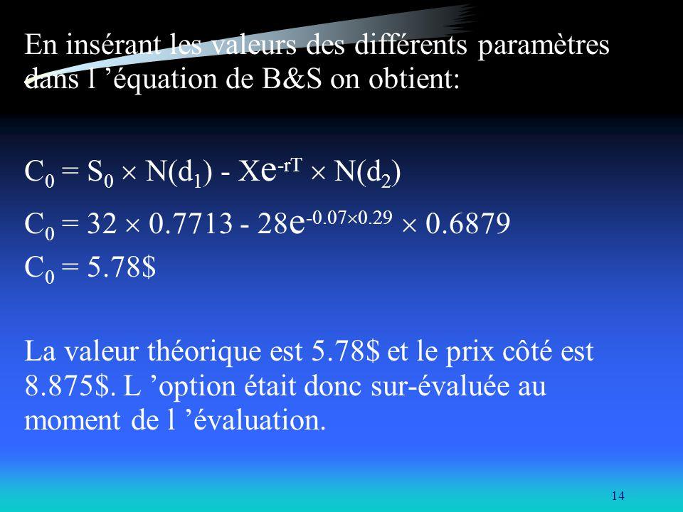 En insérant les valeurs des différents paramètres dans l 'équation de B&S on obtient: