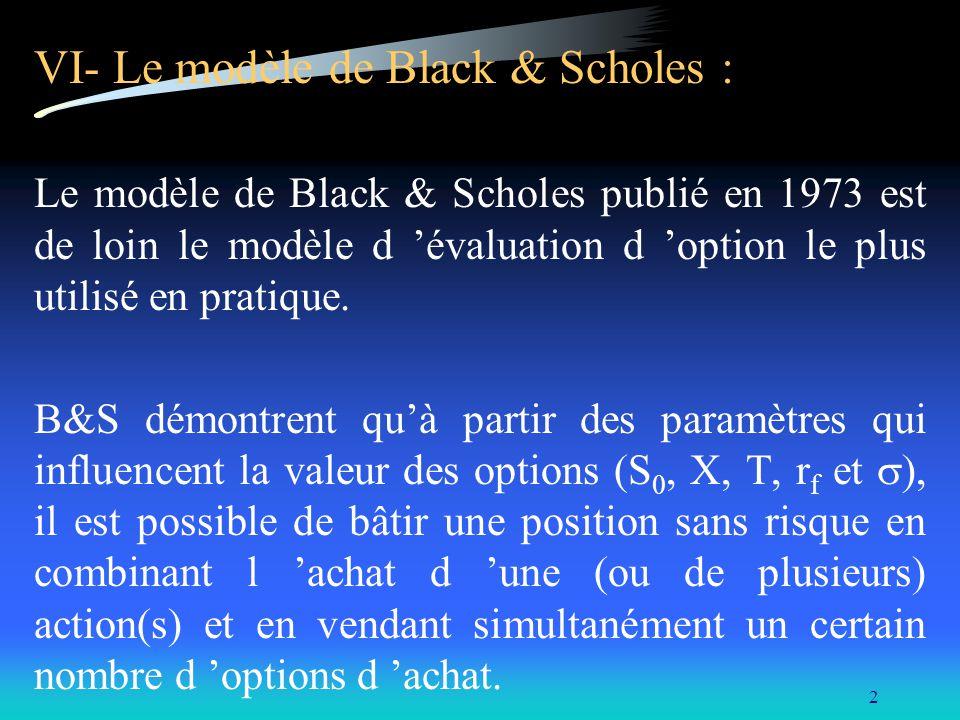 VI- Le modèle de Black & Scholes :