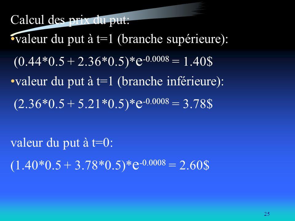 Calcul des prix du put: valeur du put à t=1 (branche supérieure): (0.44*0.5 + 2.36*0.5)*e-0.0008 = 1.40$