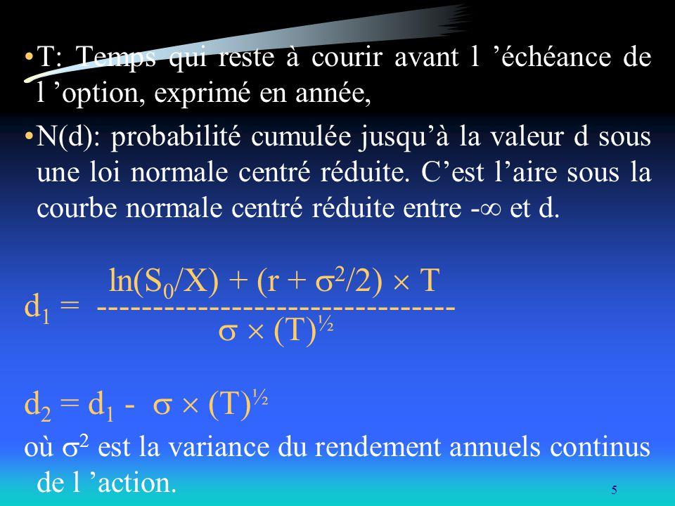 d1 = -------------------------------- s  (T)½ d2 = d1 - s  (T)½