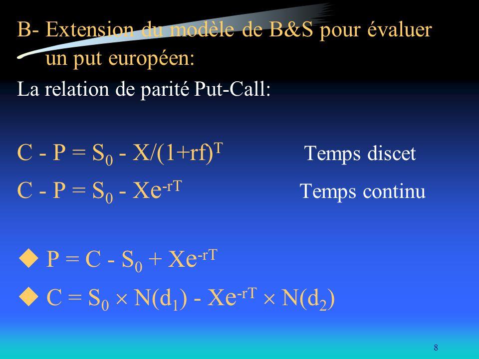 C - P = S0 - X/(1+rf)T Temps discet C - P = S0 - Xe-rT Temps continu