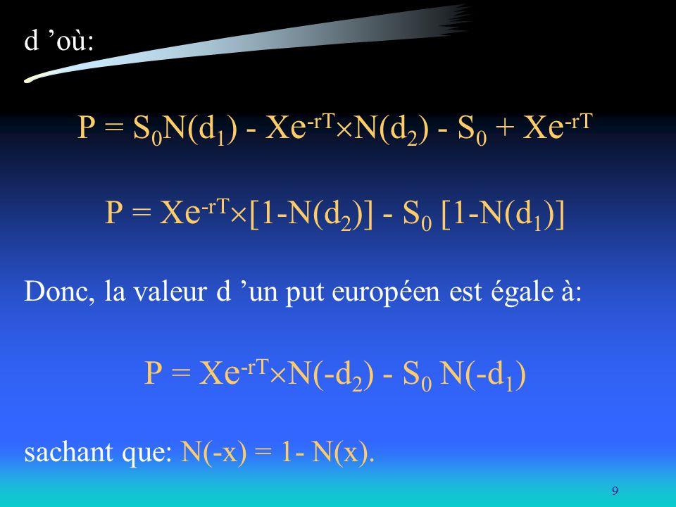 P = S0N(d1) - Xe-rTN(d2) - S0 + Xe-rT