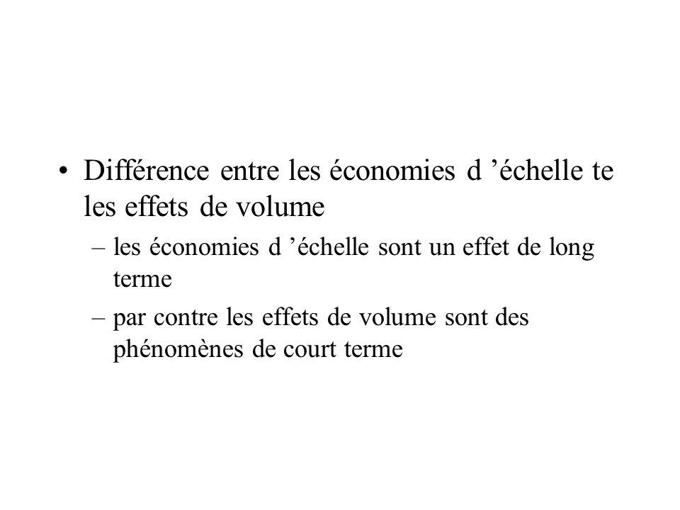 Différence entre les économies d 'échelle te les effets de volume
