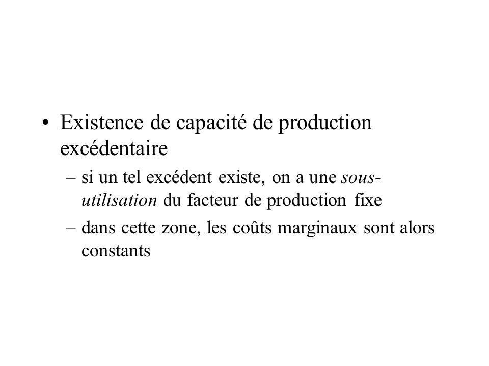 Existence de capacité de production excédentaire