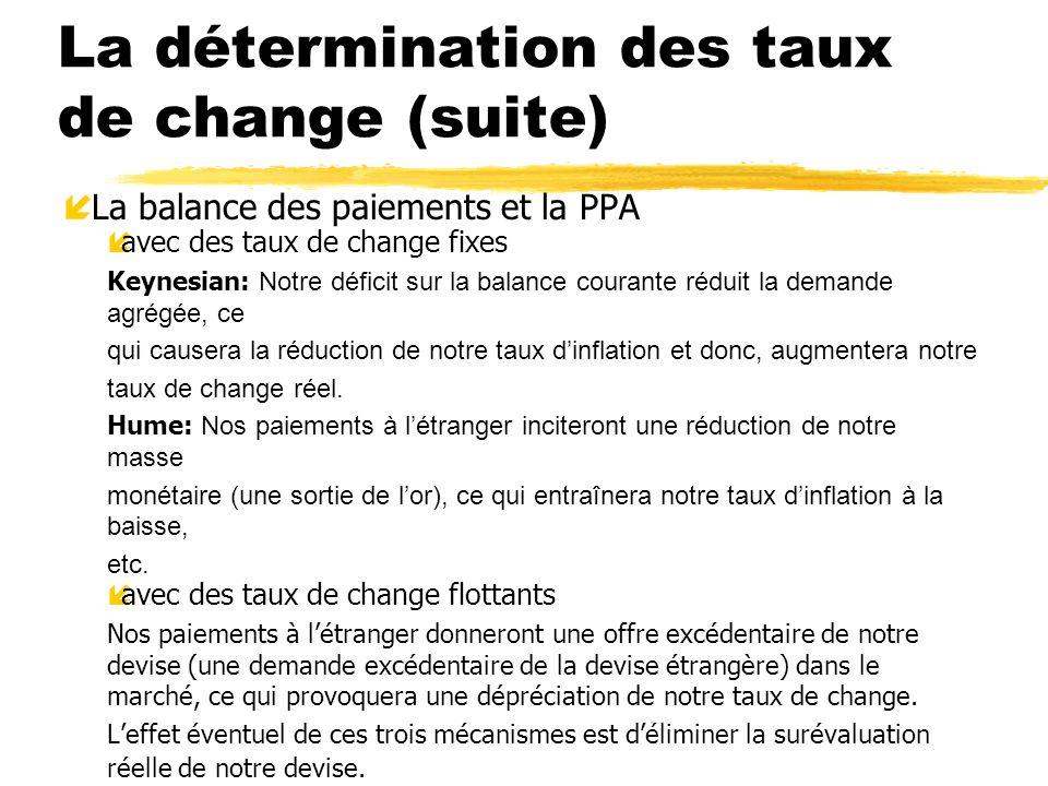 La détermination des taux de change (suite)