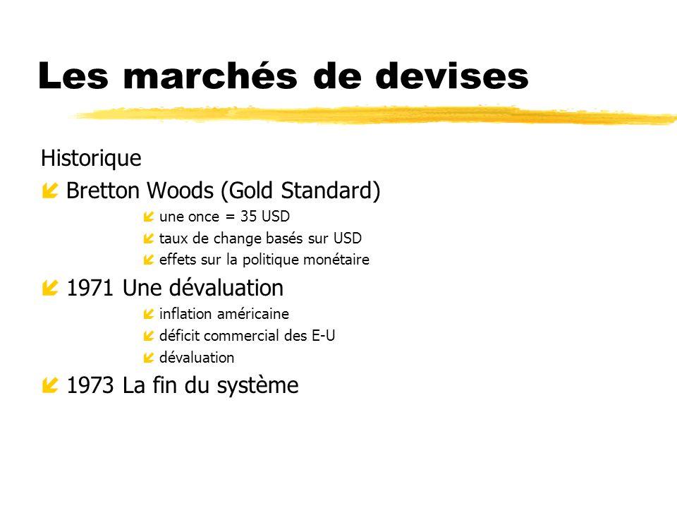 Les marchés de devises Historique Bretton Woods (Gold Standard)