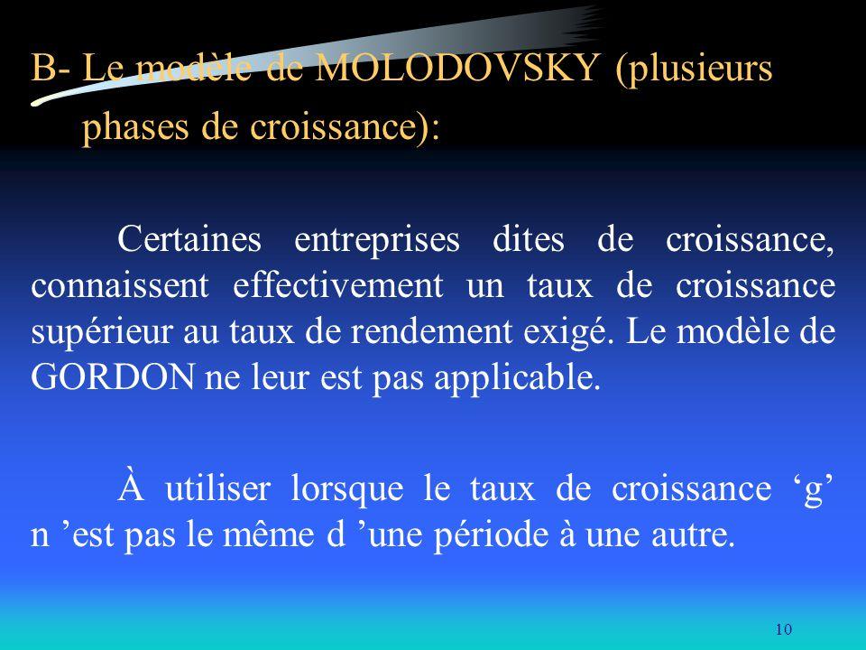 B- Le modèle de MOLODOVSKY (plusieurs phases de croissance):