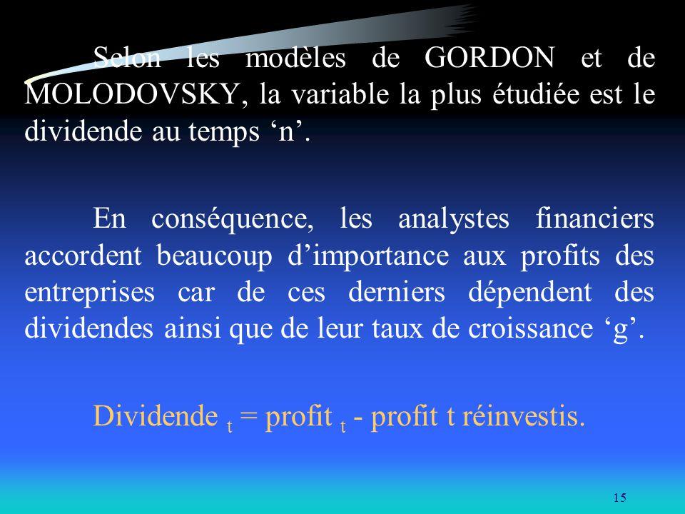 Dividende t = profit t - profit t réinvestis.