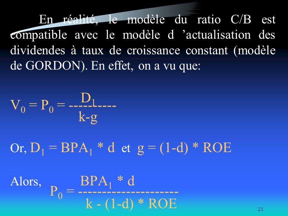 P0 = --------------------- k - (1-d) * ROE