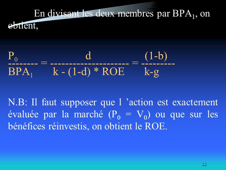 -------- = --------------------- = --------- BPA1 k - (1-d) * ROE k-g