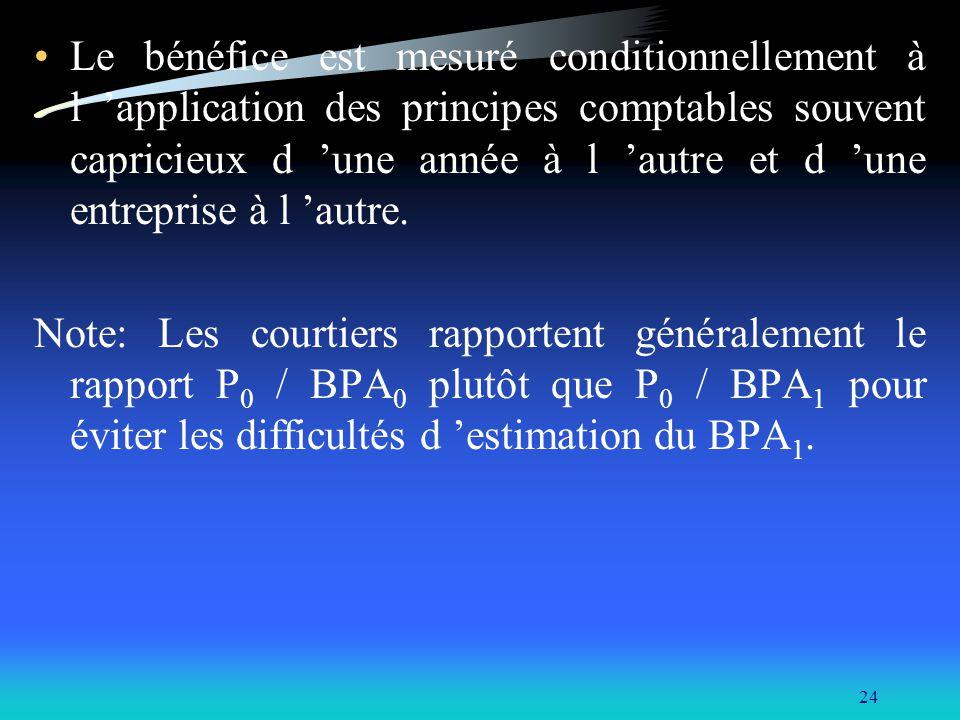 Le bénéfice est mesuré conditionnellement à l 'application des principes comptables souvent capricieux d 'une année à l 'autre et d 'une entreprise à l 'autre.