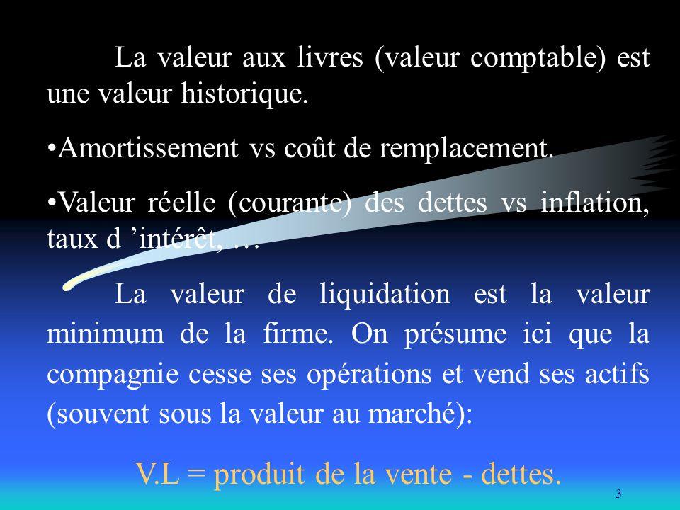V.L = produit de la vente - dettes.