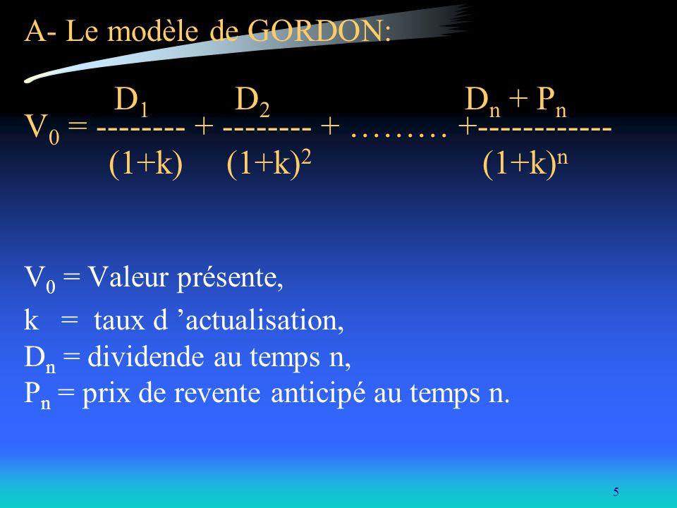 V0 = -------- + -------- + ……… +------------ (1+k) (1+k)2 (1+k)n