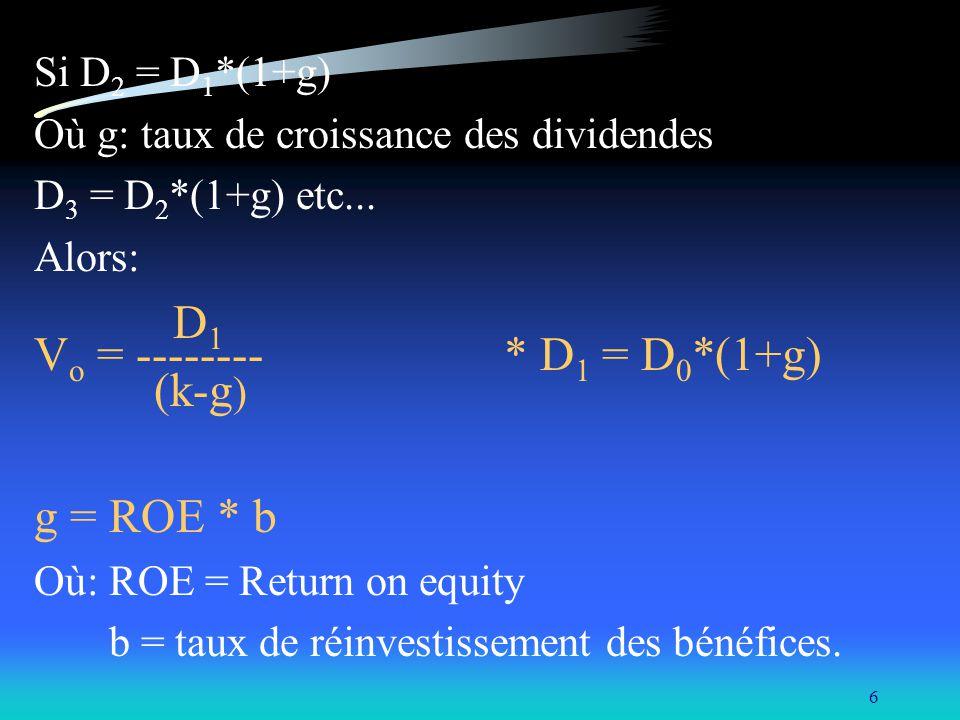 Vo = -------- * D1 = D0*(1+g) (k-g) g = ROE * b