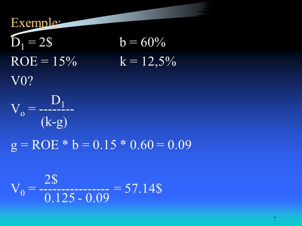 V0 = ---------------- = 57.14$ 0.125 - 0.09