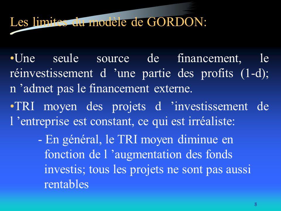 Les limites du modèle de GORDON: