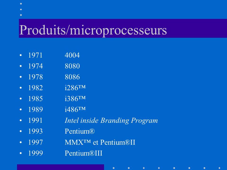 Produits/microprocesseurs