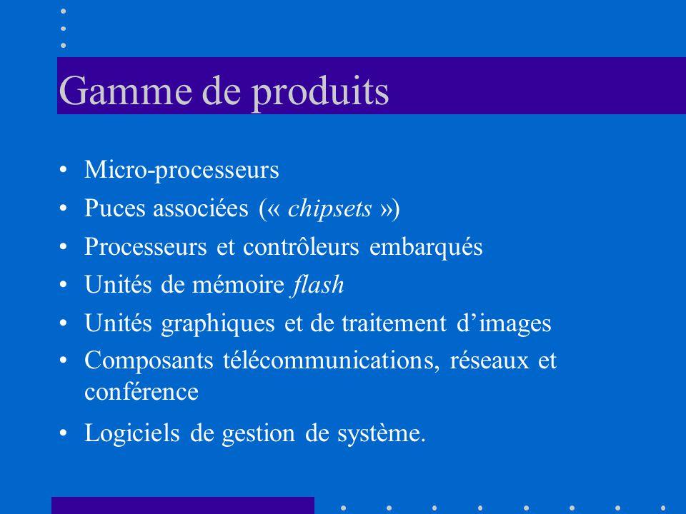 Gamme de produits Micro-processeurs Puces associées (« chipsets »)