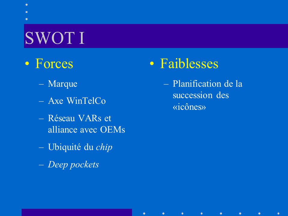 SWOT I Forces Faiblesses Marque Axe WinTelCo