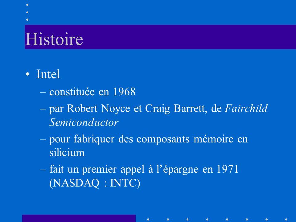 Histoire Intel constituée en 1968