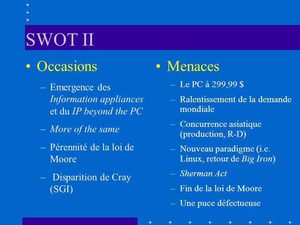 SWOT II Occasions Menaces