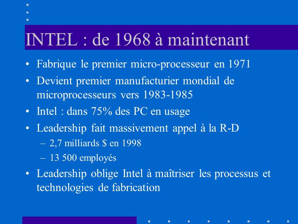 INTEL : de 1968 à maintenant Fabrique le premier micro-processeur en 1971. Devient premier manufacturier mondial de microprocesseurs vers 1983-1985.