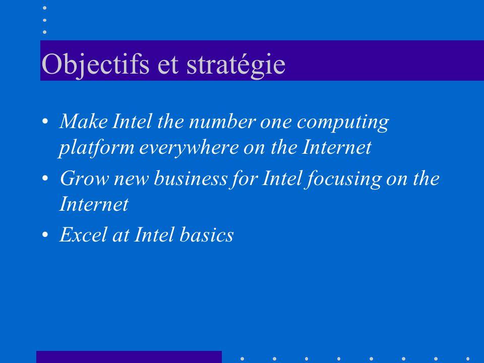 Objectifs et stratégie