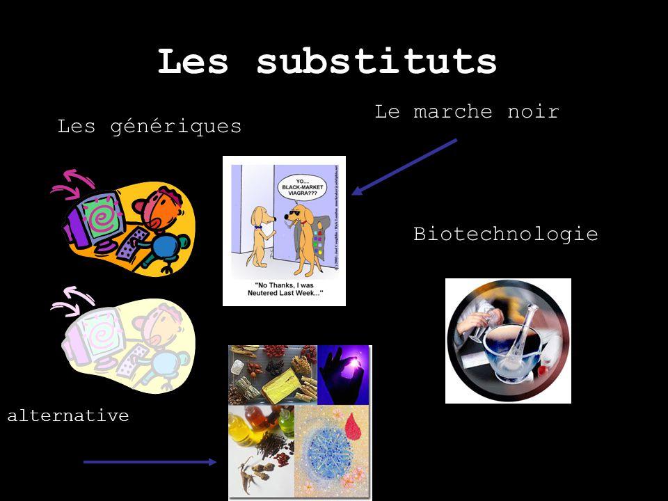 Les substituts Les génériques Le marche noir Biotechnologie
