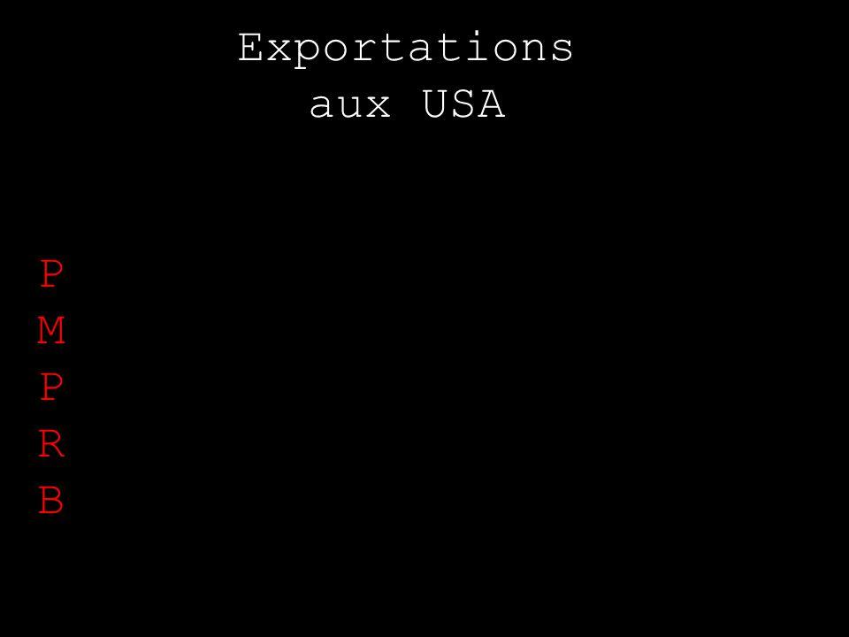 Exportations aux USA P M R B