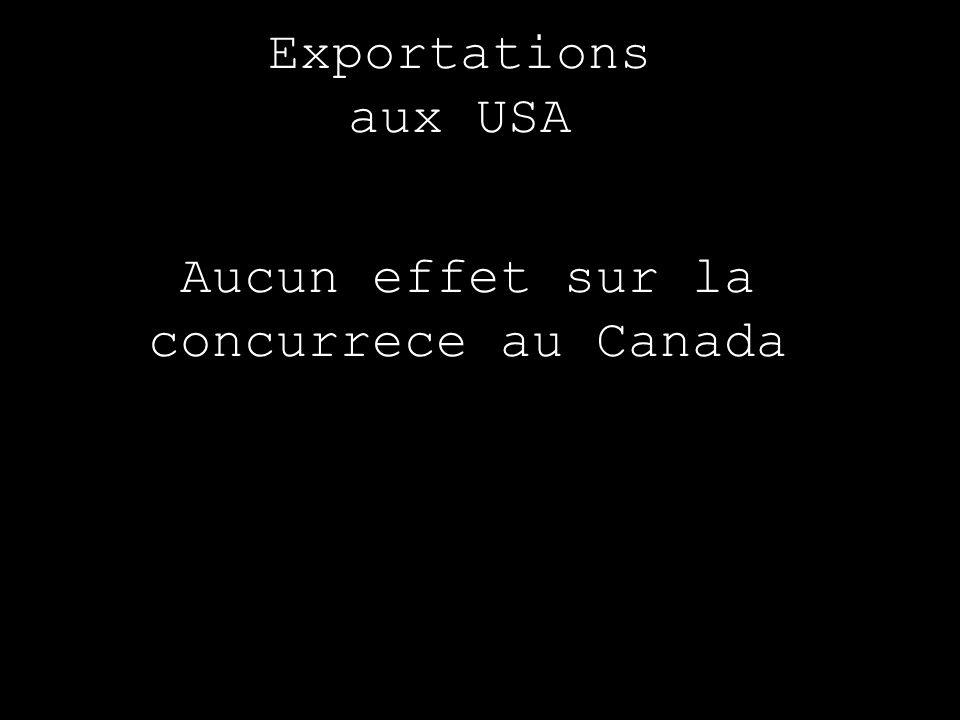 Aucun effet sur la concurrece au Canada