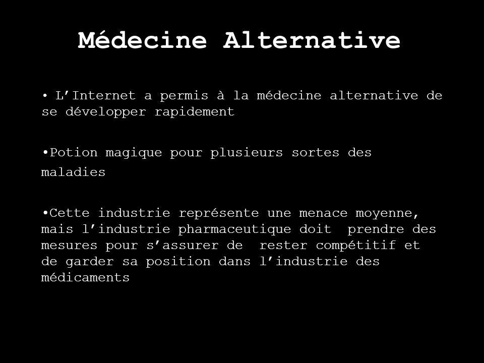 Médecine Alternative Potion magique pour plusieurs sortes des maladies