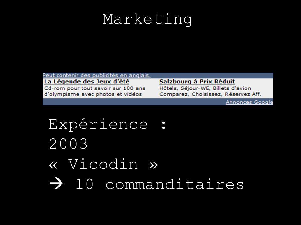 Marketing Expérience : 2003 « Vicodin »  10 commanditaires