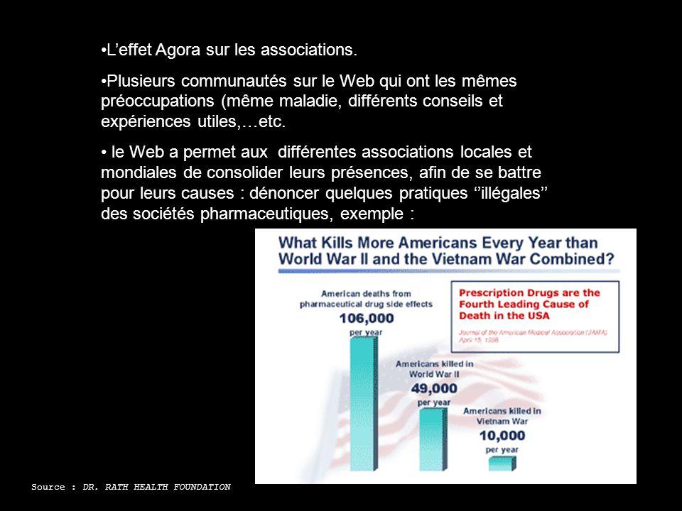L'effet Agora sur les associations.