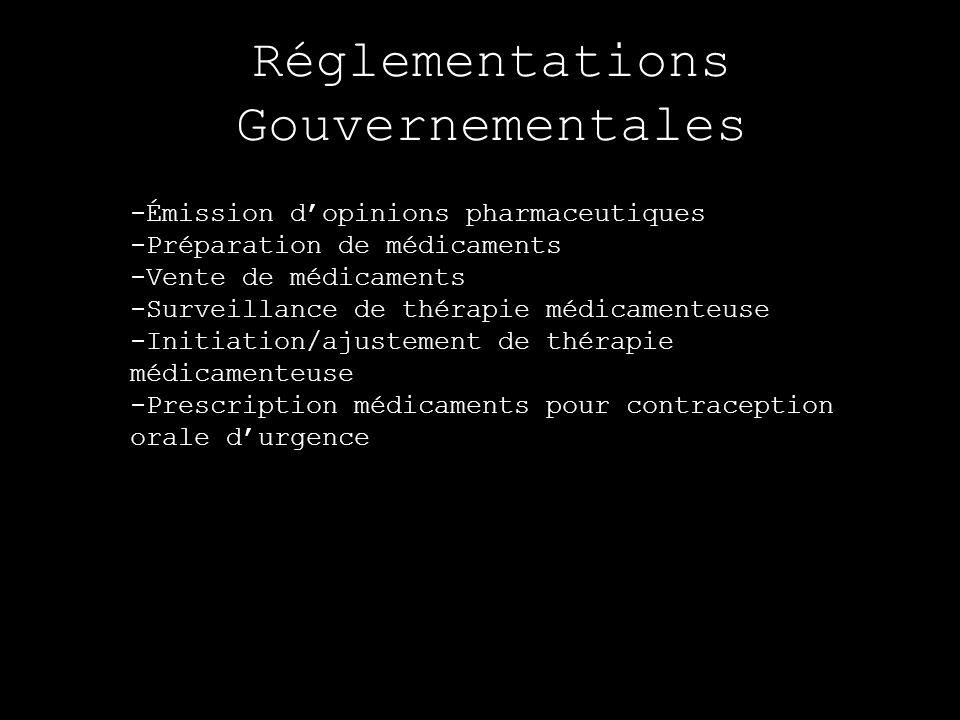 Réglementations Gouvernementales Émission d'opinions pharmaceutiques