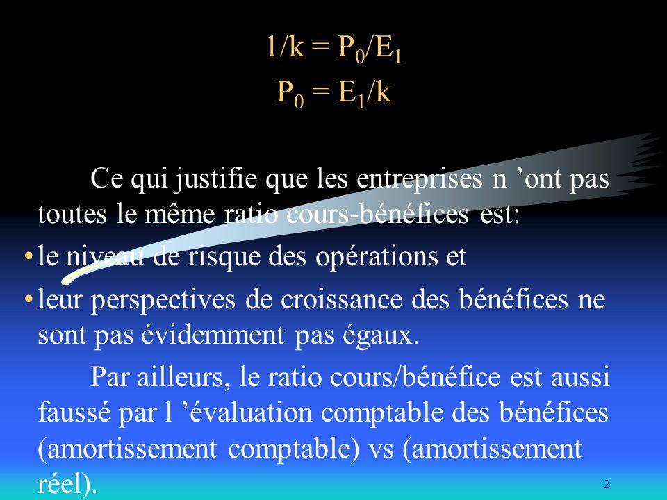 1/k = P0/E1 P0 = E1/k. Ce qui justifie que les entreprises n 'ont pas toutes le même ratio cours-bénéfices est: