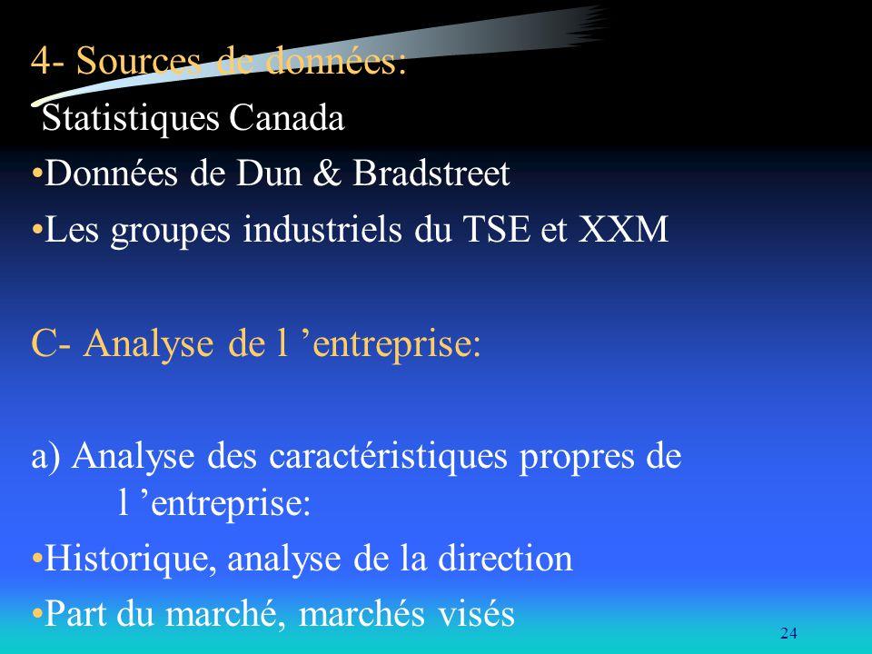 C- Analyse de l 'entreprise:
