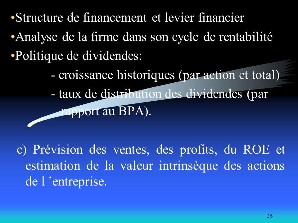 Structure de financement et levier financier