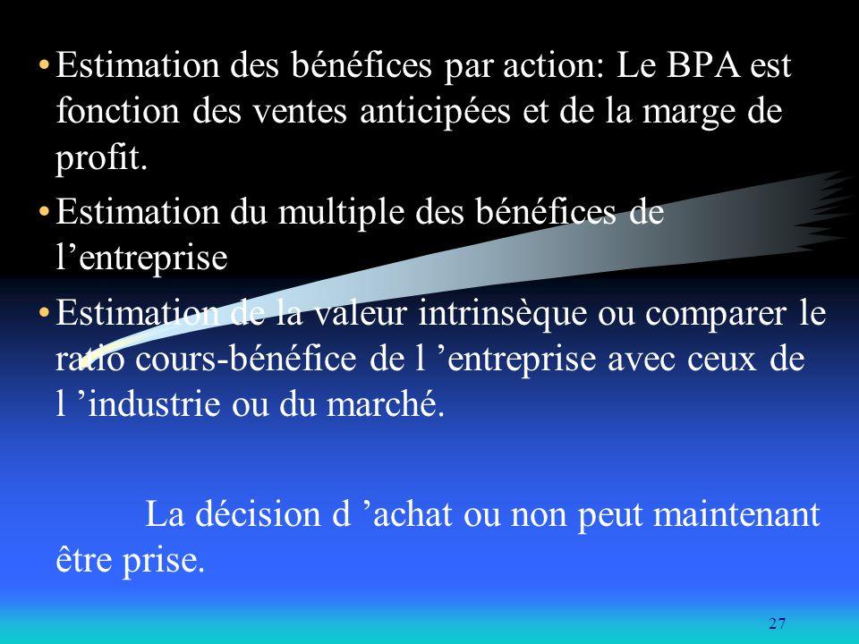 Estimation des bénéfices par action: Le BPA est fonction des ventes anticipées et de la marge de profit.