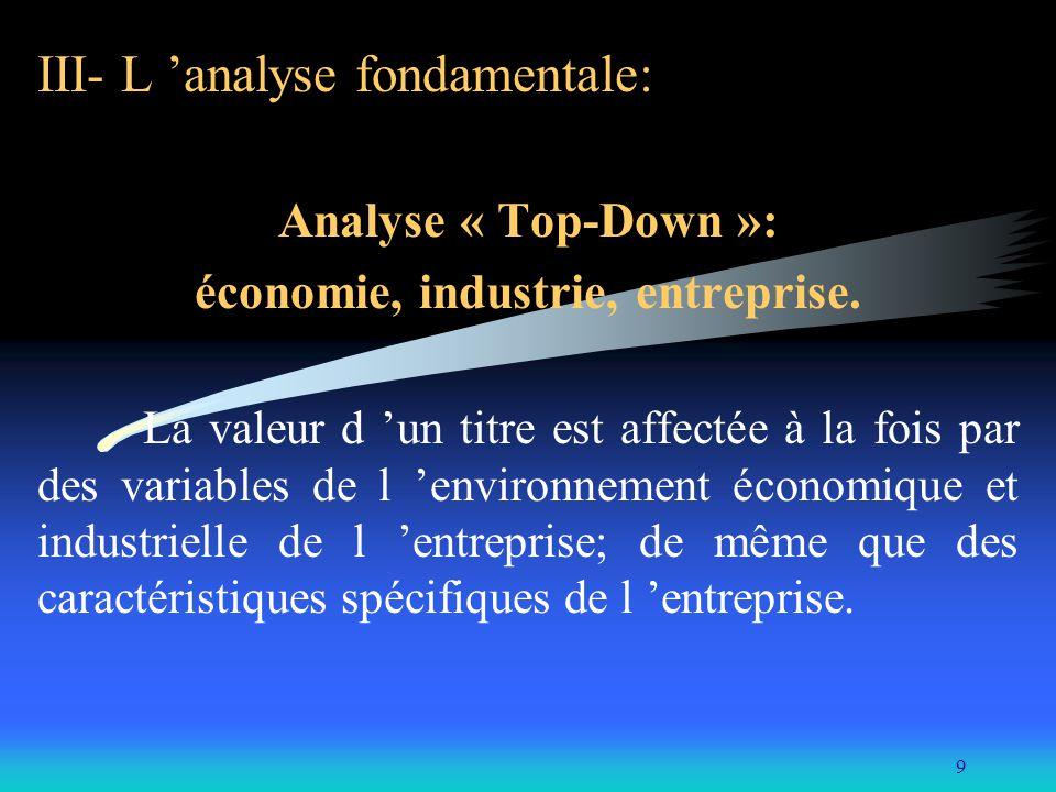 économie, industrie, entreprise.
