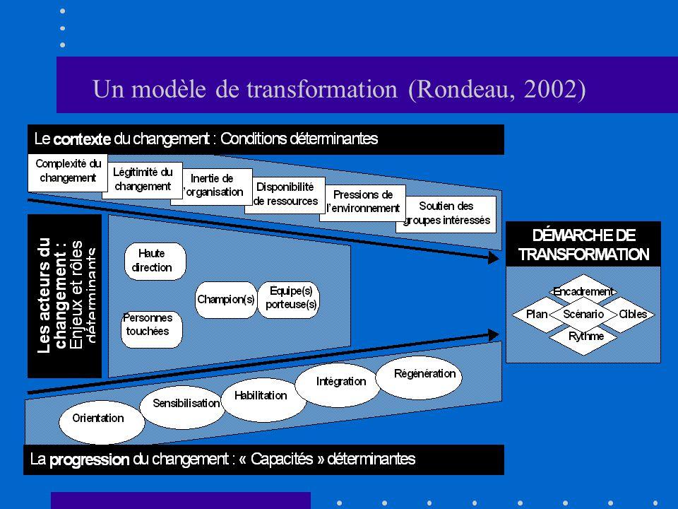 Un modèle de transformation (Rondeau, 2002)